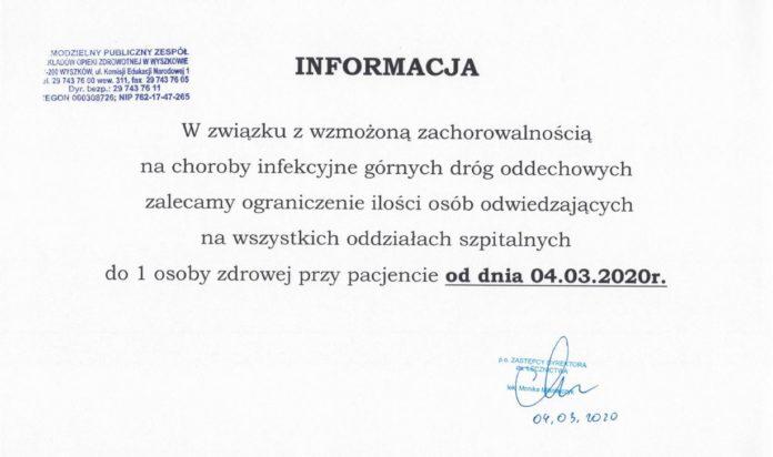 Koronawirus Wyszków.
